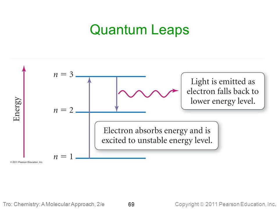 Quantum Leaps Tro: Chemistry: A Molecular Approach, 2/e