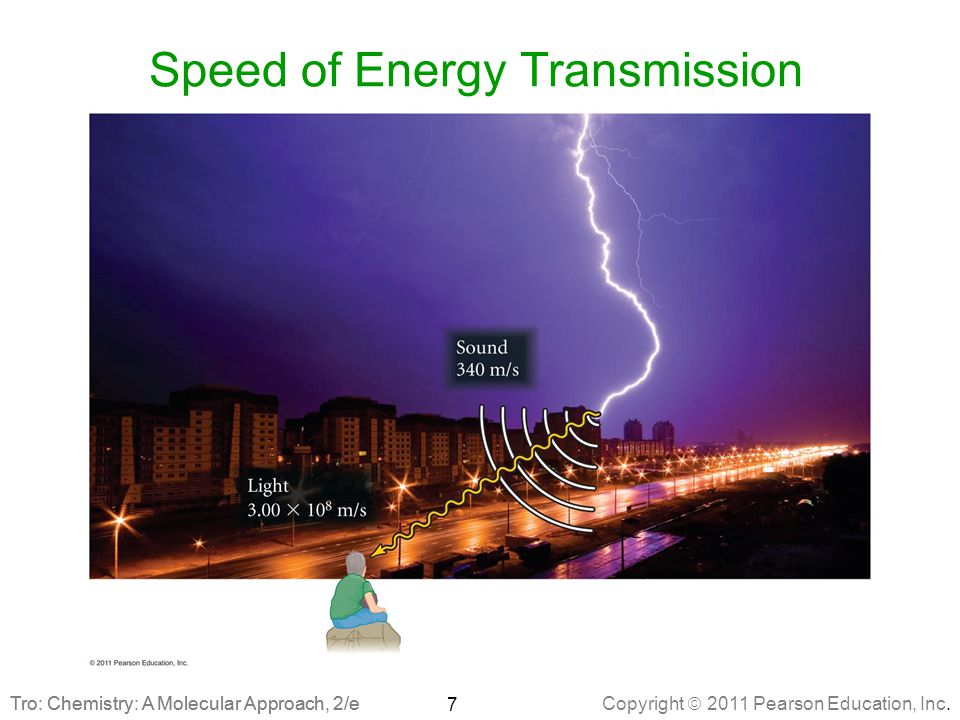 Speed of Energy Transmission