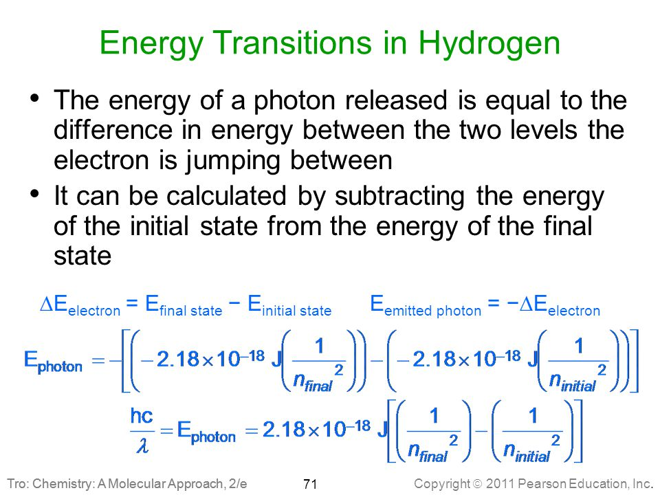 Energy Transitions in Hydrogen