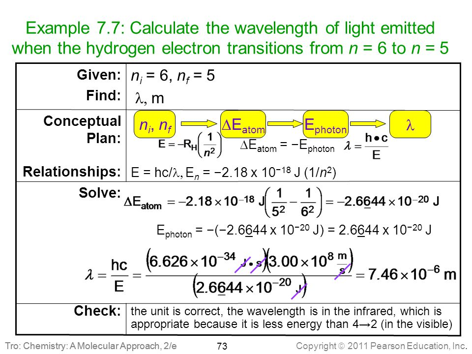 Example 7.7: Calculate the wavelength of light emitted when the hydrogen electron transitions from n = 6 to n = 5