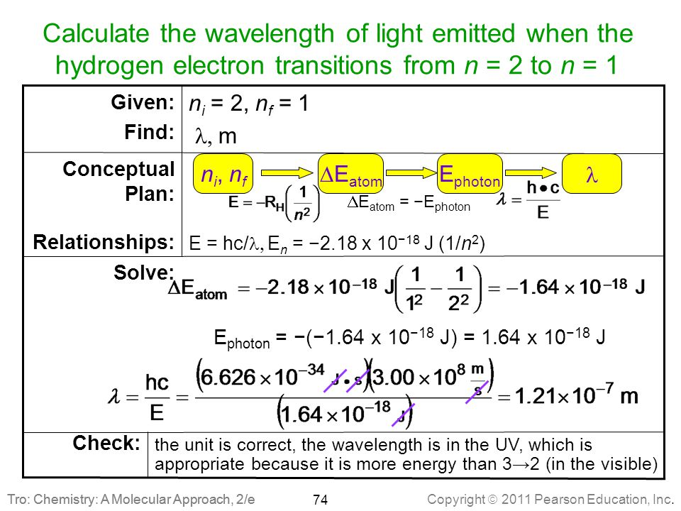 Calculate the wavelength of light emitted when the hydrogen electron transitions from n = 2 to n = 1