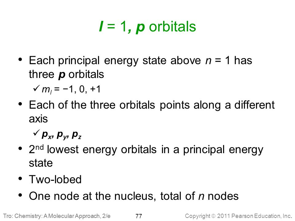 l = 1, p orbitals Each principal energy state above n = 1 has three p orbitals. ml = −1, 0, +1.