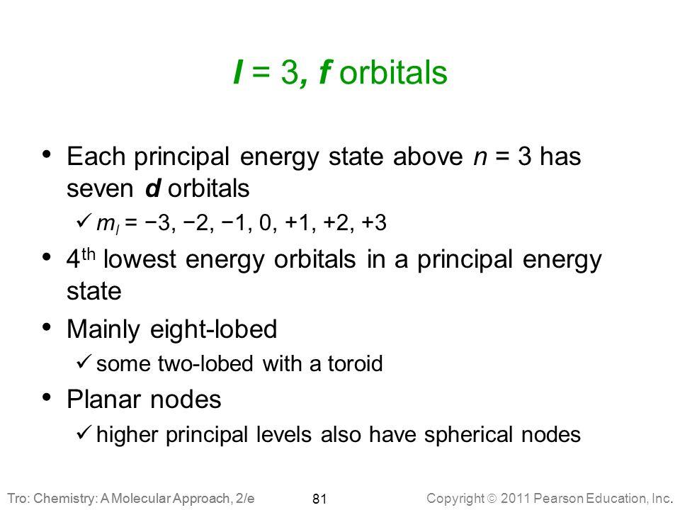 l = 3, f orbitals Each principal energy state above n = 3 has seven d orbitals. ml = −3, −2, −1, 0, +1, +2, +3.