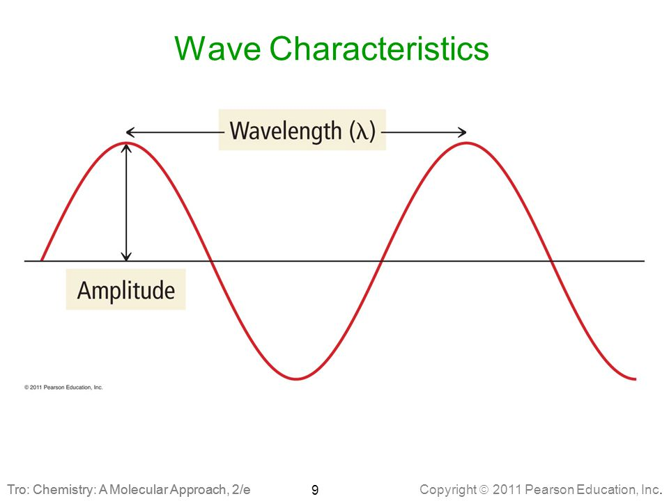 Wave Characteristics Tro: Chemistry: A Molecular Approach, 2/e