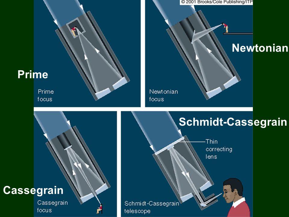 Newtonian Prime Schmidt-Cassegrain Cassegrain