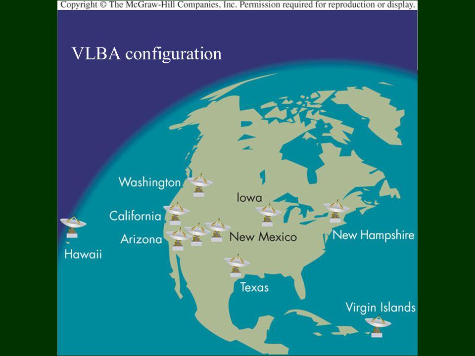 VLBA configuration