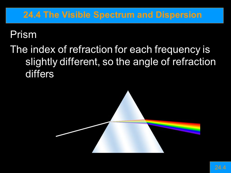 24.4 The Visible Spectrum and Dispersion