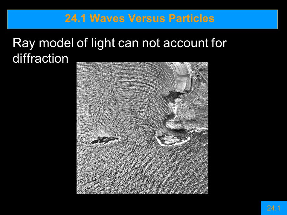 24.1 Waves Versus Particles