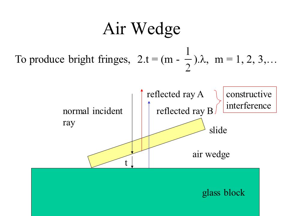 Air Wedge To produce bright fringes, 2.t = (m - )., m = 1, 2, 3,…