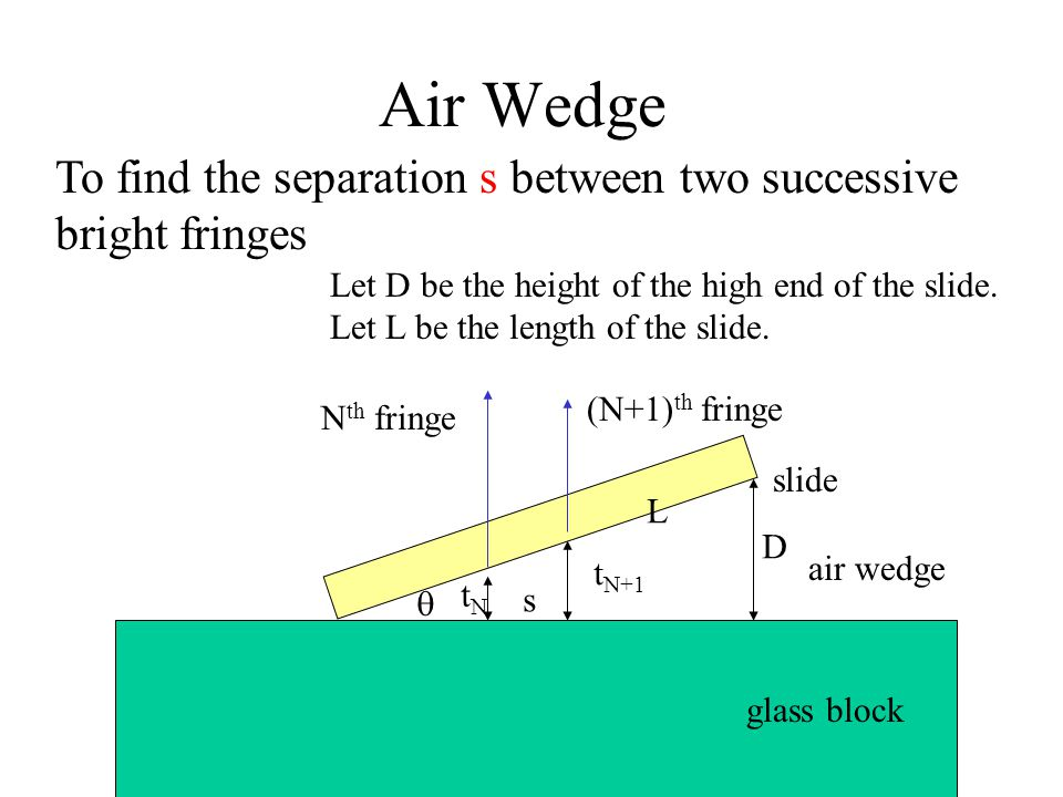 Air Wedge To find the separation s between two successive