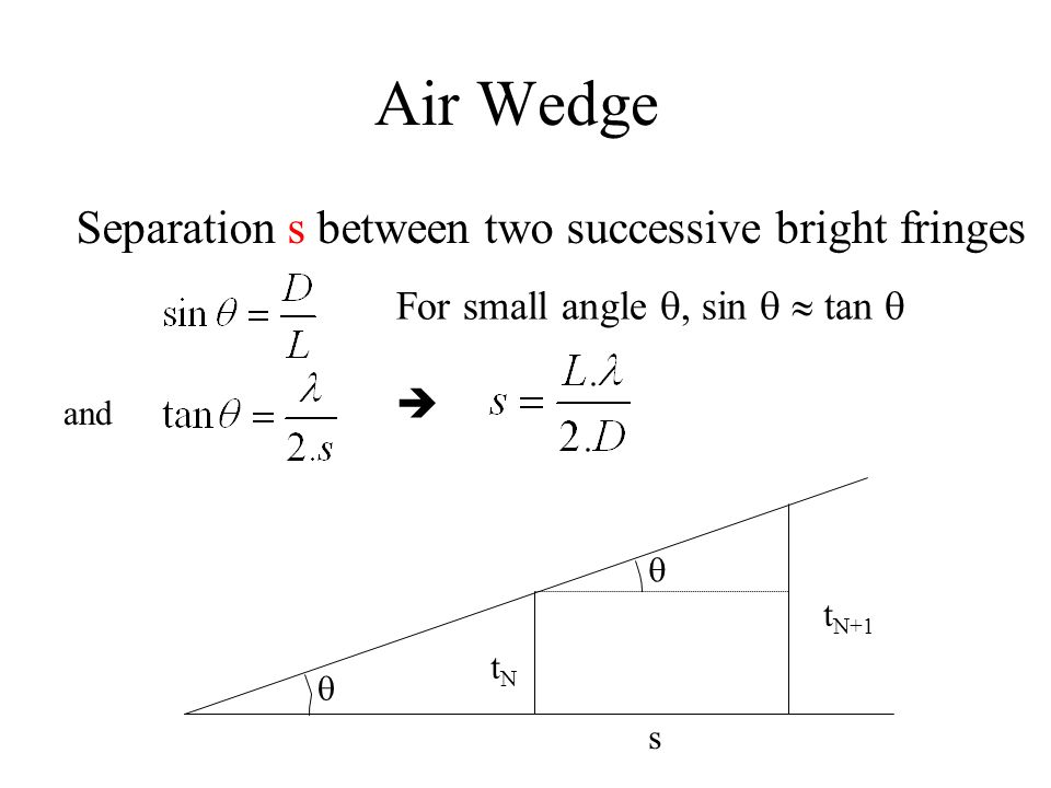 Air Wedge Separation s between two successive bright fringes