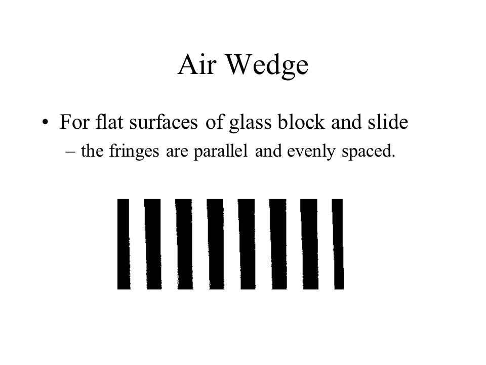 Air Wedge For flat surfaces of glass block and slide
