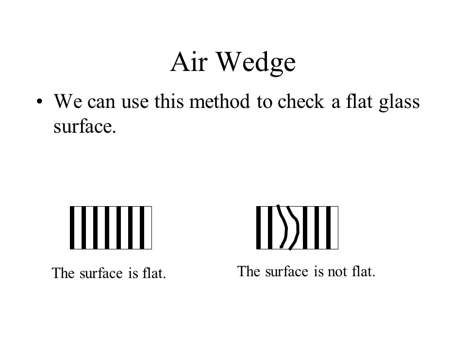 Air Wedge We can use this method to check a flat glass surface.