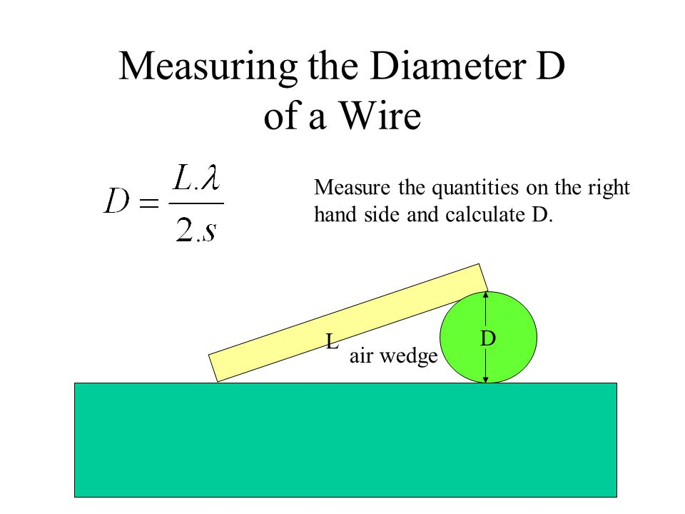 Measuring the Diameter D of a Wire