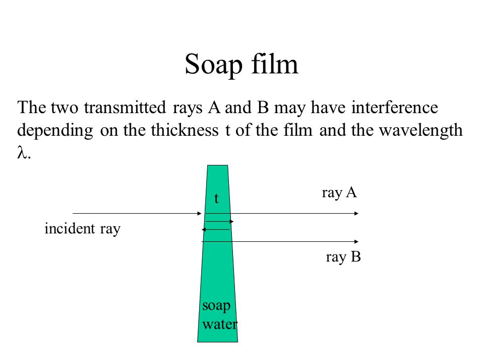 Soap film The two transmitted rays A and B may have interference