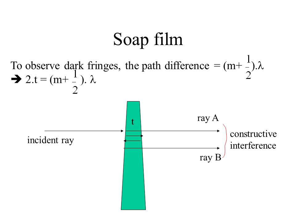 Soap film To observe dark fringes, the path difference = (m+ ).