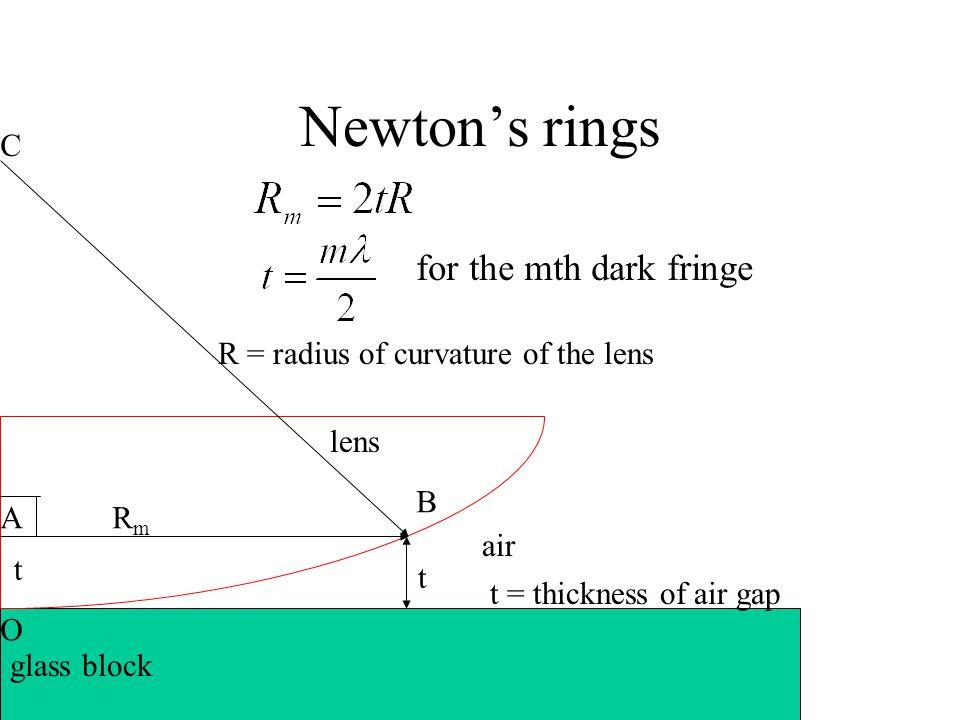 Newton's rings for the mth dark fringe C