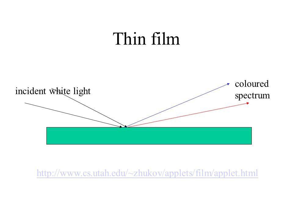 Thin film coloured spectrum incident white light