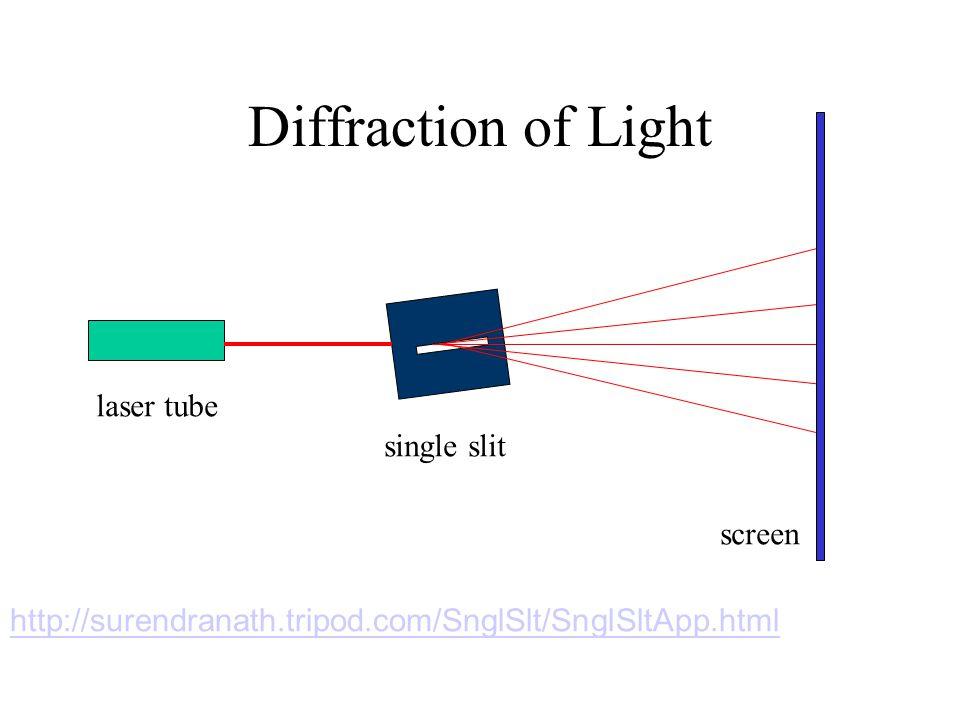 Diffraction of Light laser tube single slit screen