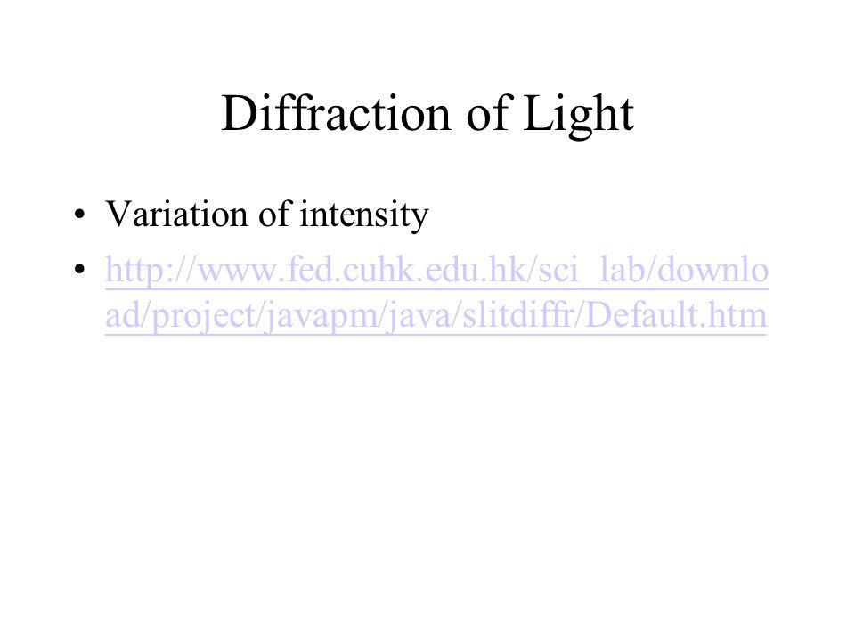 Diffraction of Light Variation of intensity