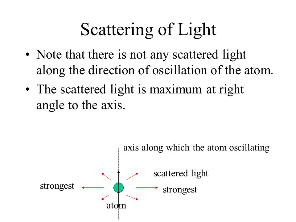 Scattering of Light Note that there is not any scattered light along the direction of oscillation of the atom.