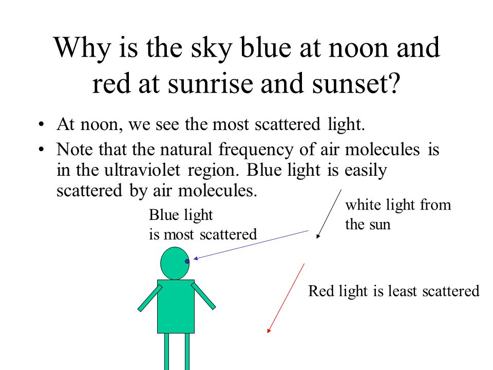 Why is the sky blue at noon and red at sunrise and sunset