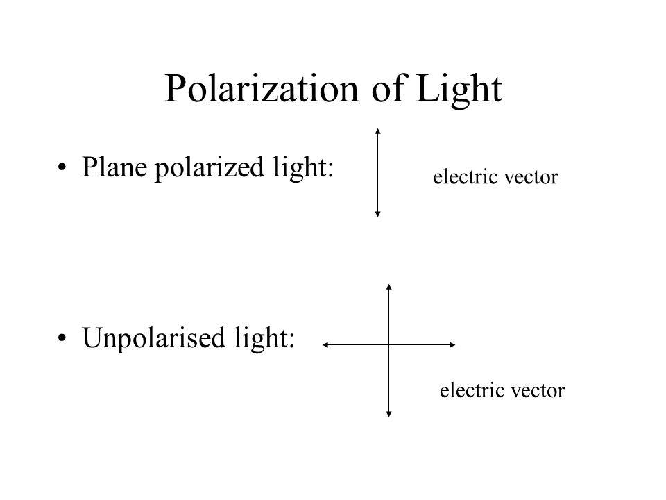 Polarization of Light Plane polarized light: Unpolarised light: