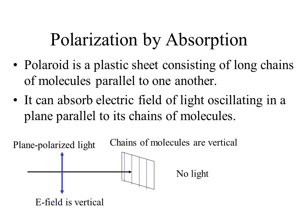 Polarization by Absorption