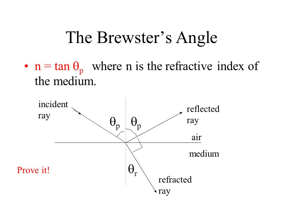 The Brewster's Angle n = tan p where n is the refractive index of the medium. p. r. incident.