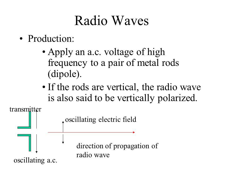 Radio Waves Production: