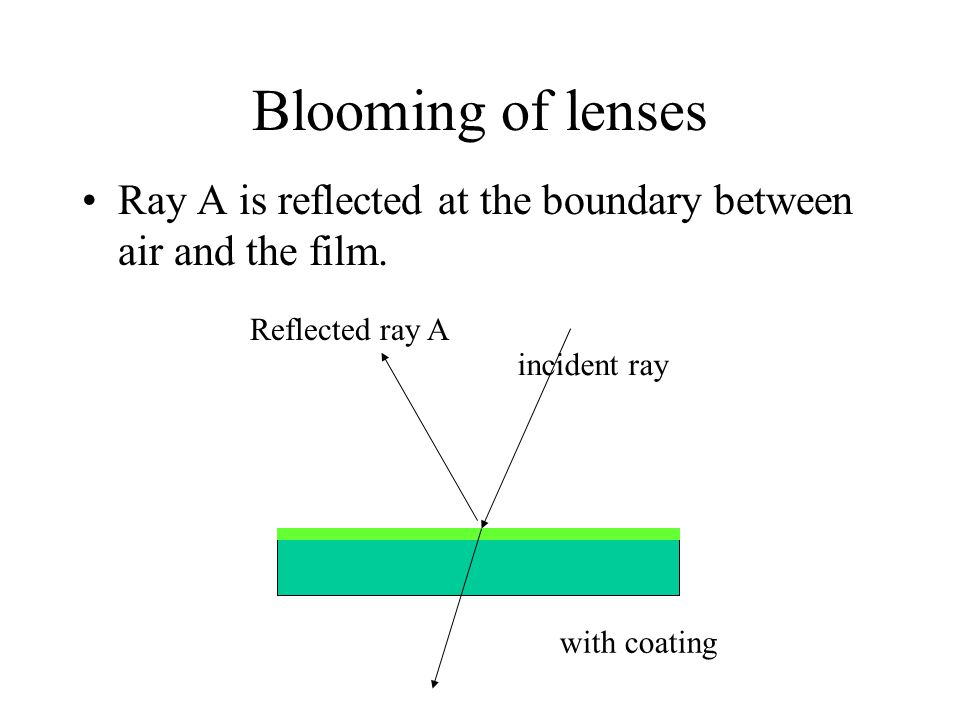 Blooming of lenses Ray A is reflected at the boundary between air and the film. Reflected ray A. incident ray.