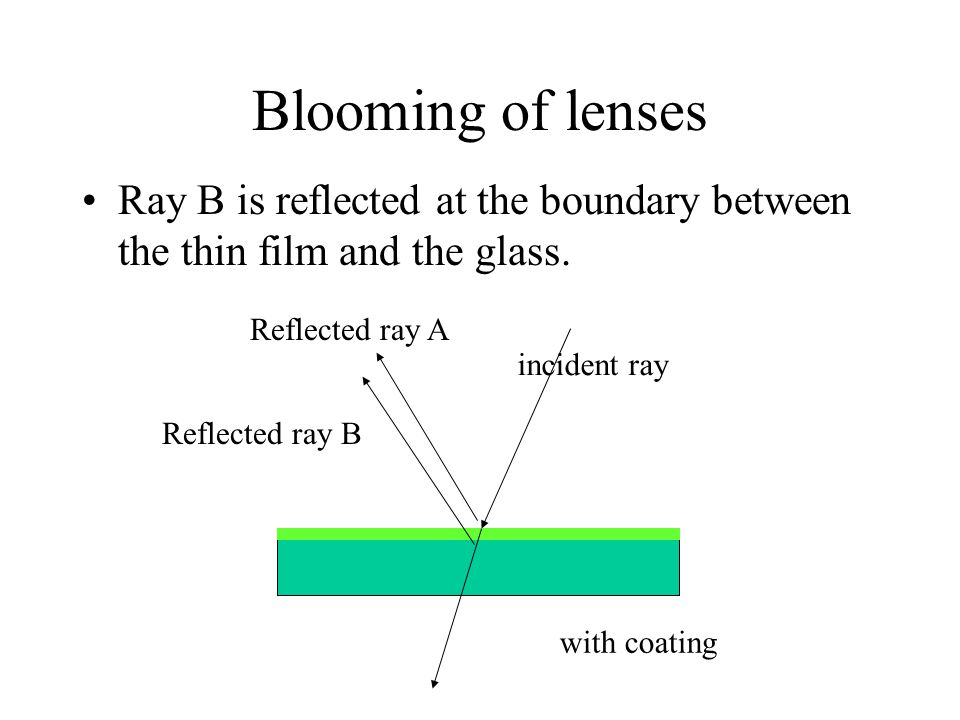 Blooming of lenses Ray B is reflected at the boundary between the thin film and the glass. Reflected ray A.