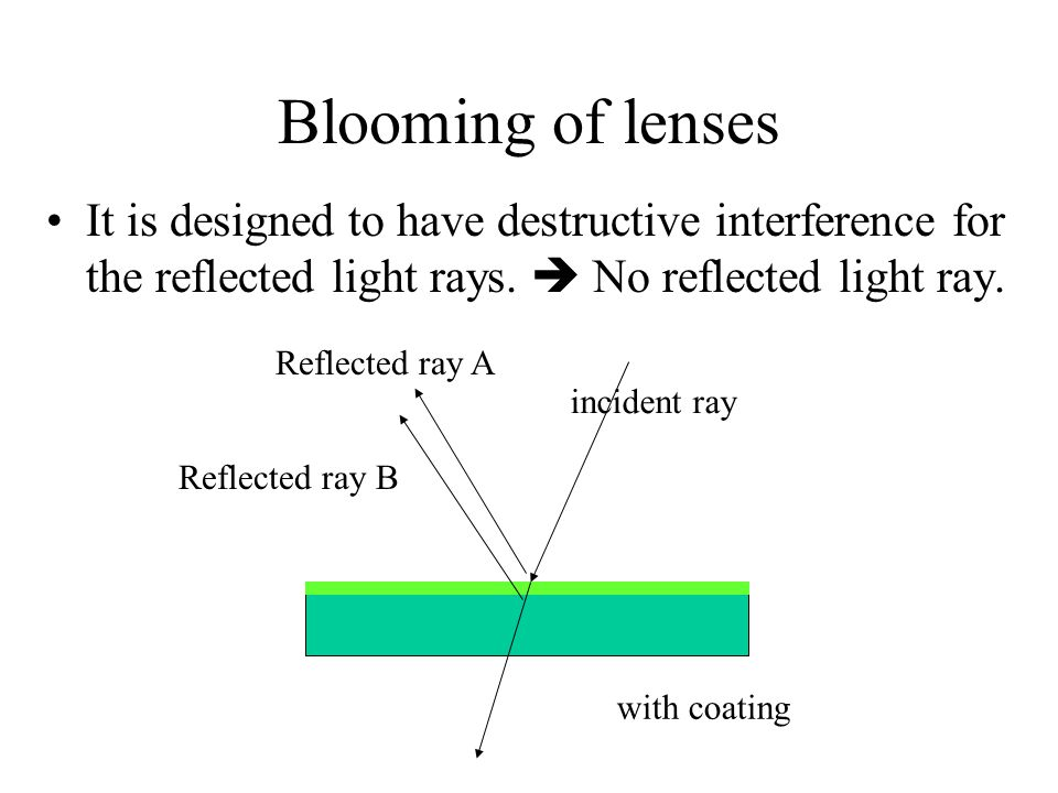 Blooming of lenses It is designed to have destructive interference for the reflected light rays.  No reflected light ray.