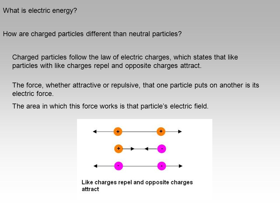 What is electric energy