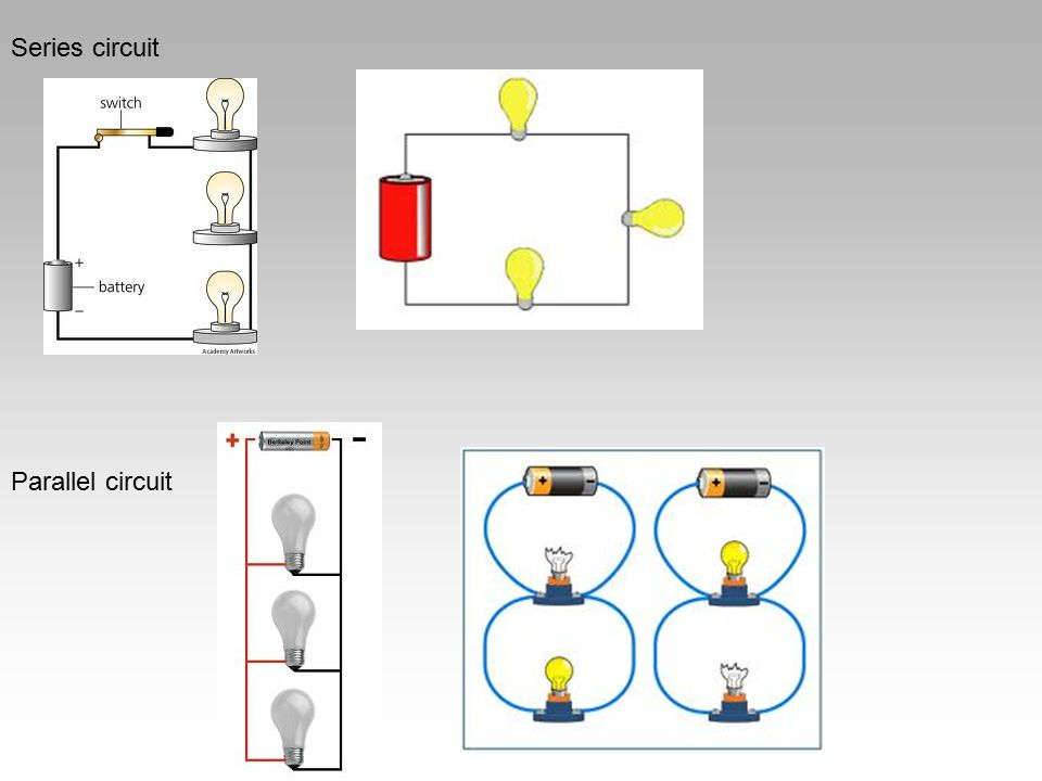 Series circuit Parallel circuit