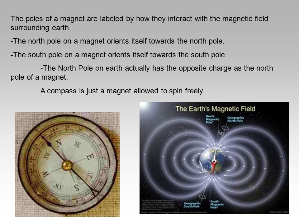 The poles of a magnet are labeled by how they interact with the magnetic field surrounding earth.