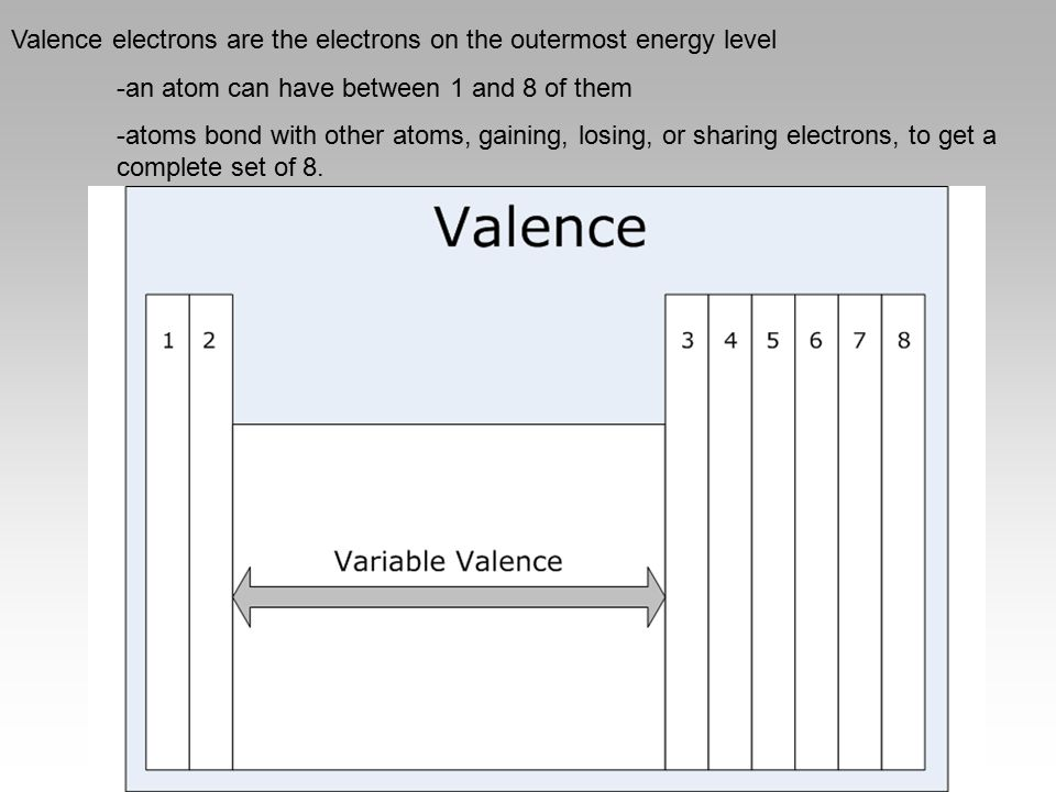 Valence electrons are the electrons on the outermost energy level