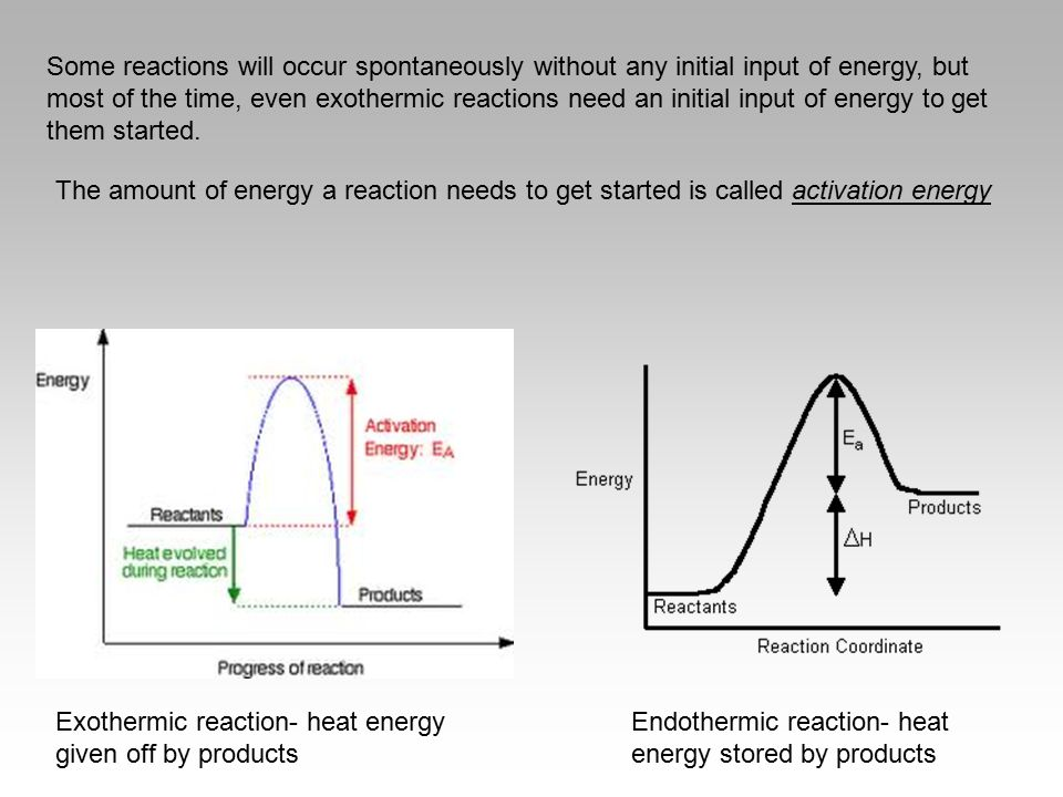Some reactions will occur spontaneously without any initial input of energy, but most of the time, even exothermic reactions need an initial input of energy to get them started.