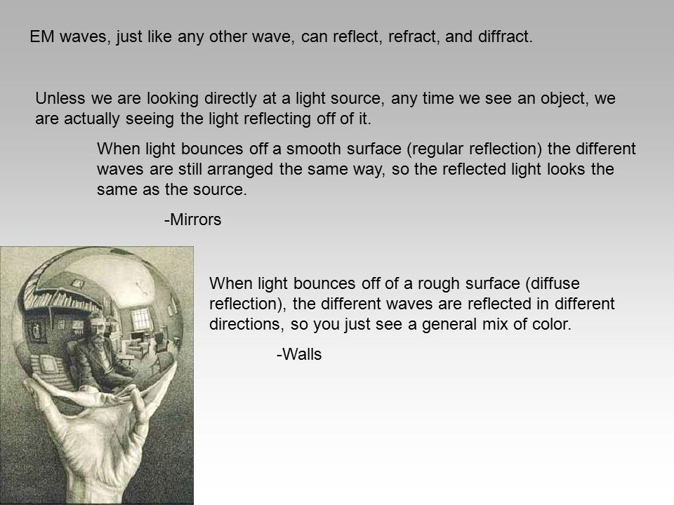 EM waves, just like any other wave, can reflect, refract, and diffract.