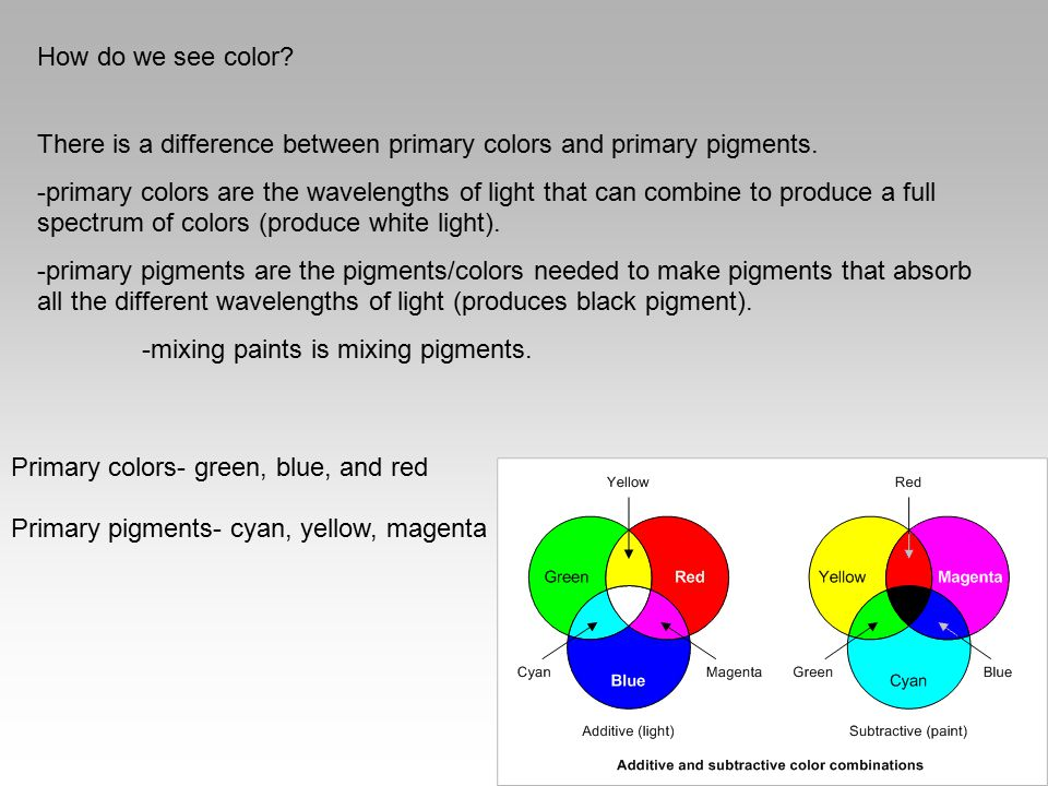 How do we see color There is a difference between primary colors and primary pigments.