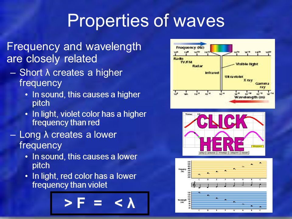 Properties of waves CLICK HERE > F = < λ