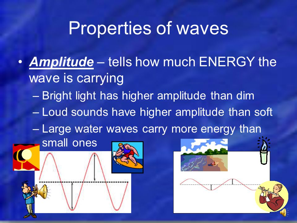 Properties of waves Amplitude – tells how much ENERGY the wave is carrying. Bright light has higher amplitude than dim.