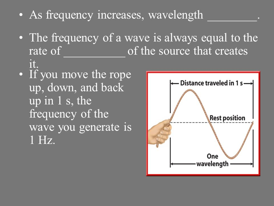 As frequency increases, wavelength ________.