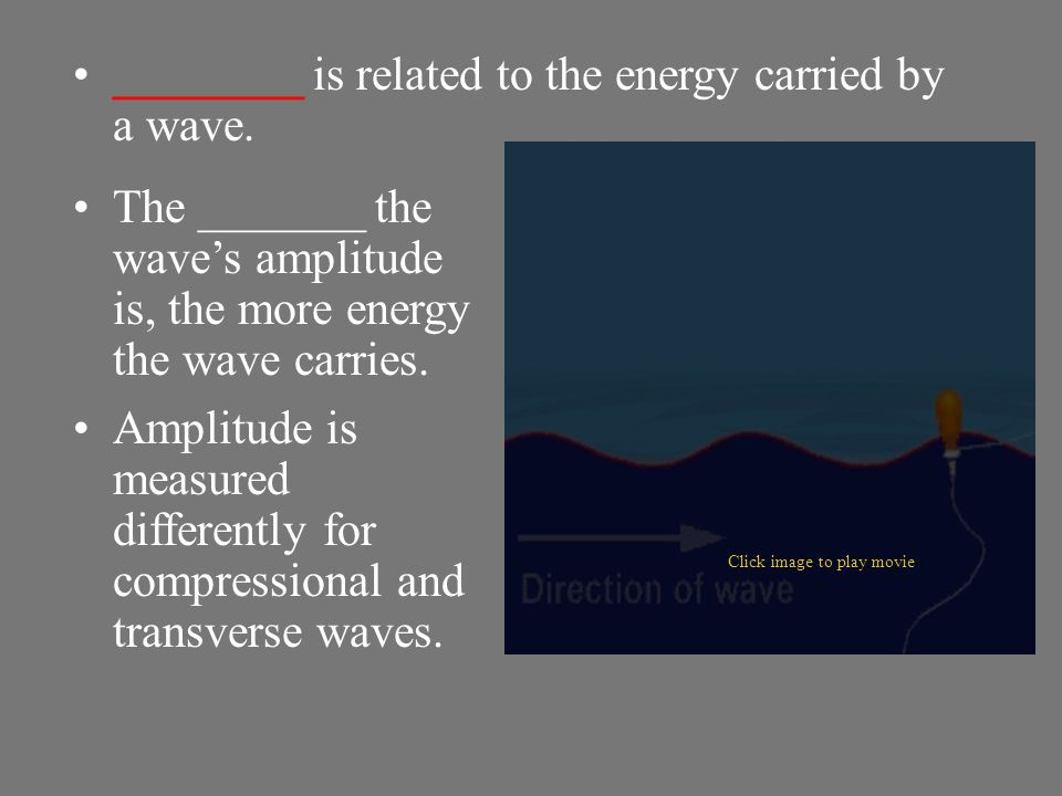 ________ is related to the energy carried by a wave.