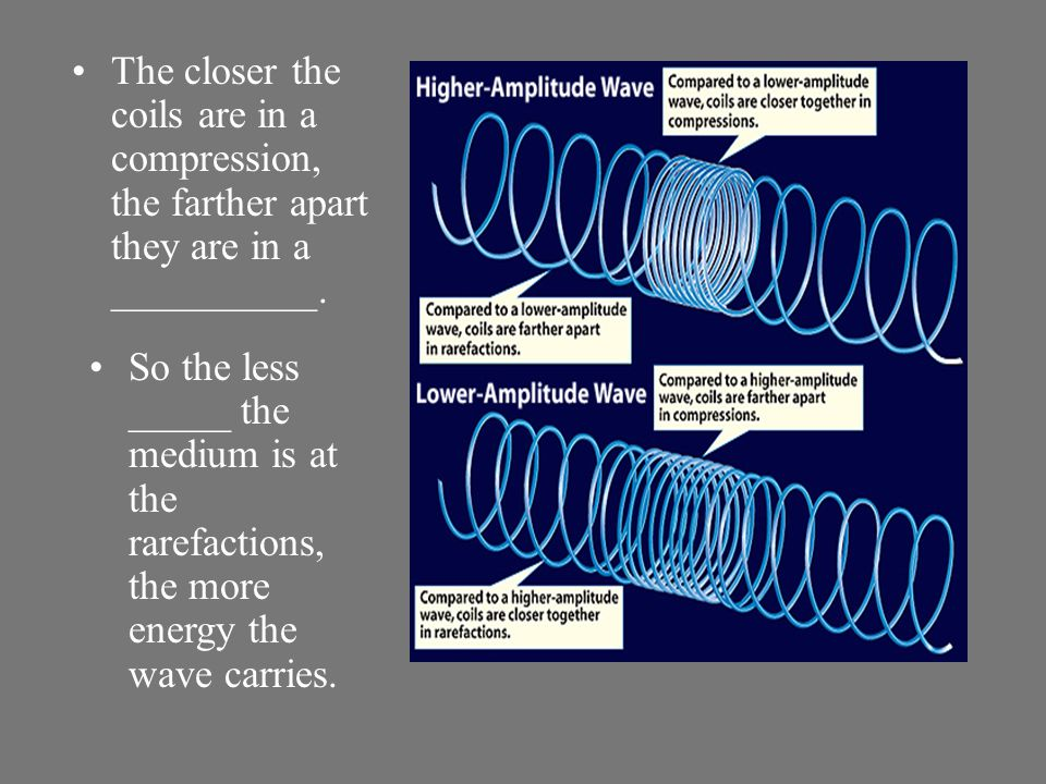 The closer the coils are in a compression, the farther apart they are in a __________.