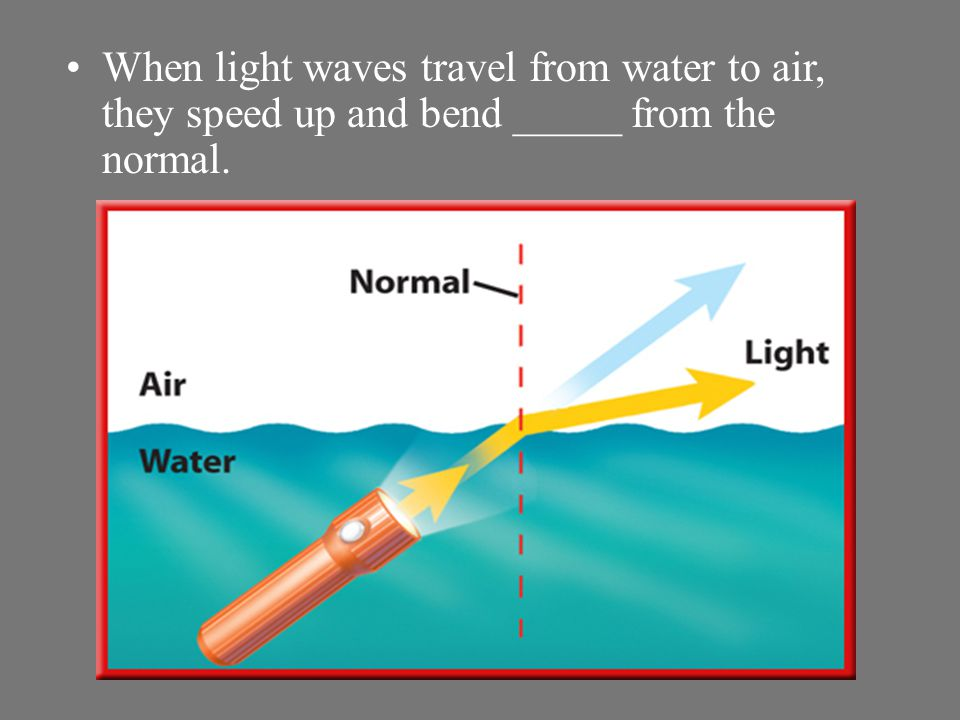 When light waves travel from water to air, they speed up and bend _____ from the normal.