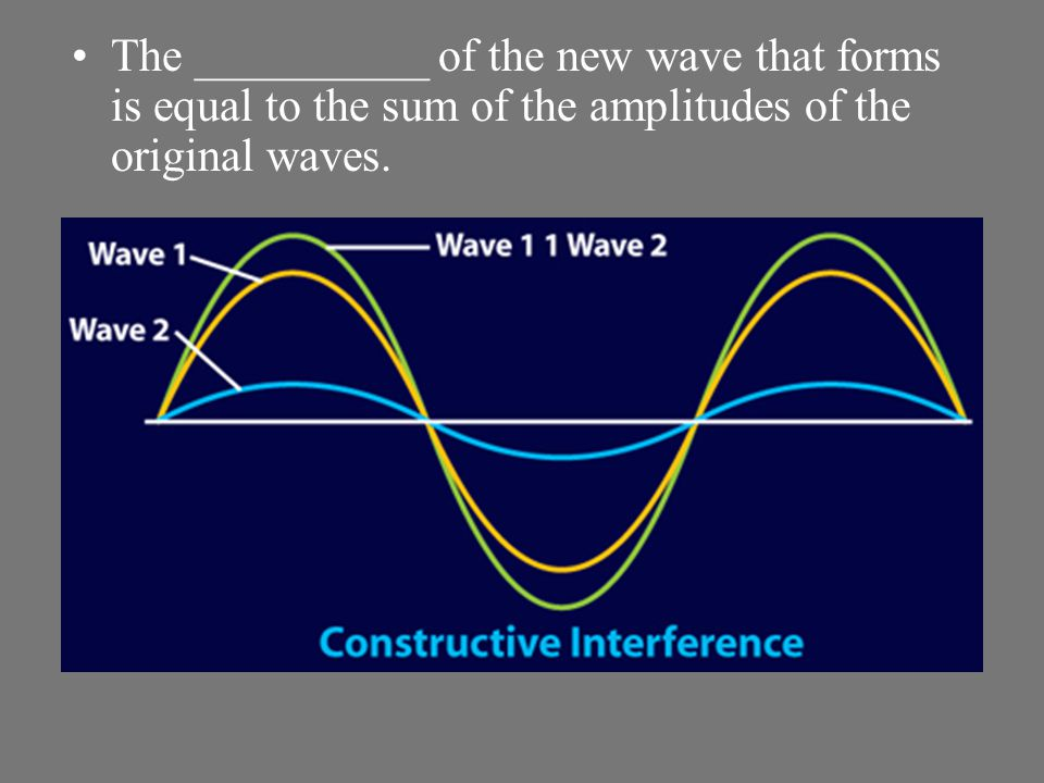 The __________ of the new wave that forms is equal to the sum of the amplitudes of the original waves.