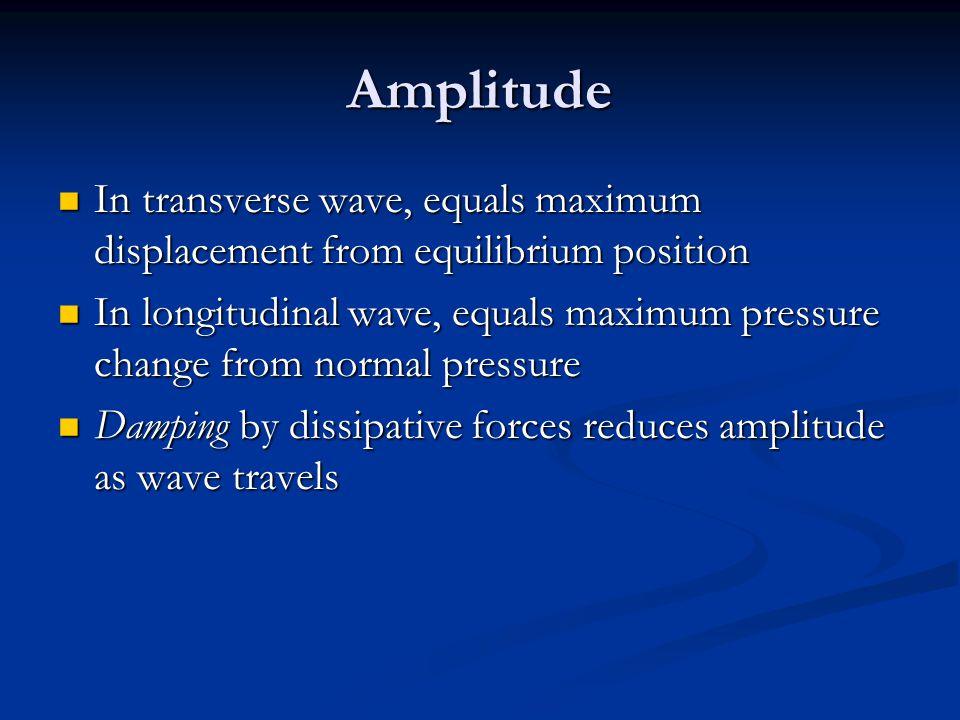 Amplitude In transverse wave, equals maximum displacement from equilibrium position.