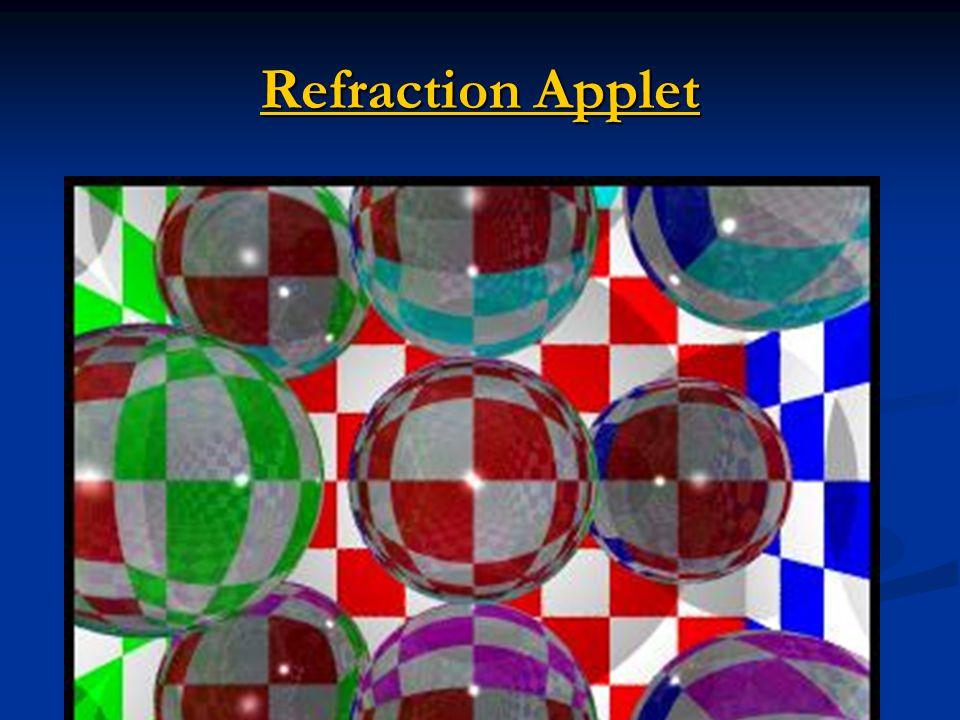 Refraction Applet