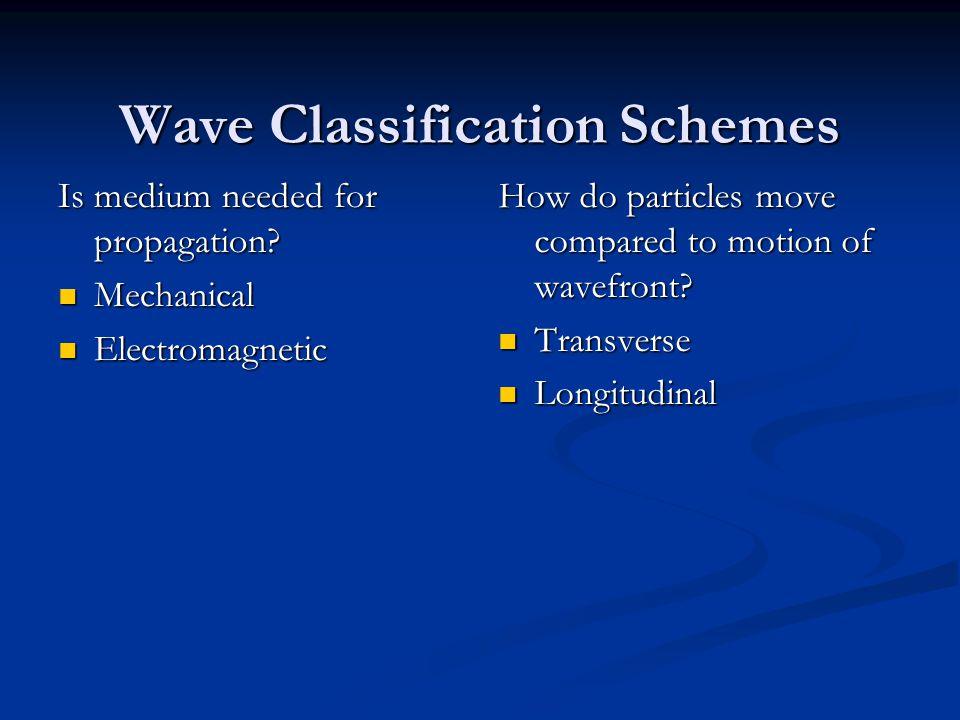Wave Classification Schemes